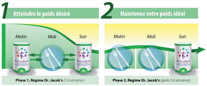 2phases dr jacob aminobase